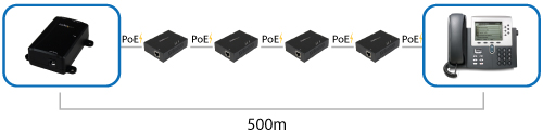 POEEXT1GAT_diagram2